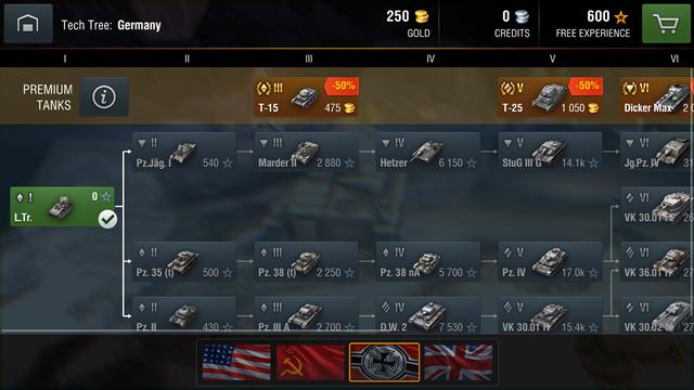 WoT tenkovi