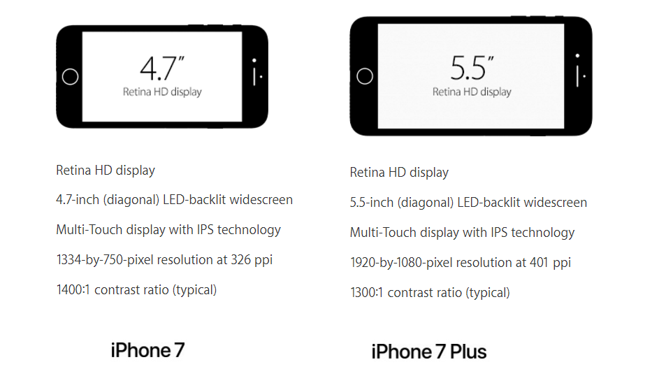 iphone-7-velicina-ekrana